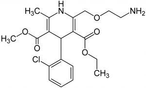 Амлодипин и диабет