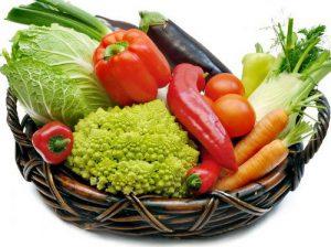 Питание при инсулинозависимом сахарном диабете