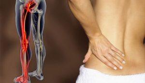 Разогревающие мази для мышц и суставов
