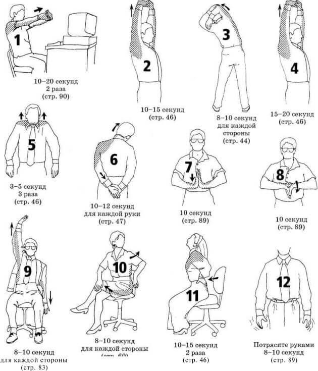 как самостоятельно расслабить мышцы спины