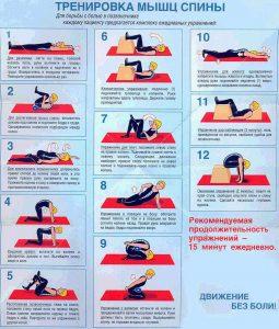 ЛФК для спины при остеохондрозе