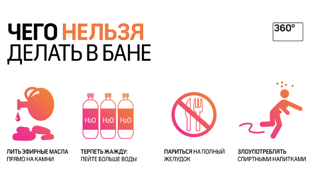Что запрещено делать в бане