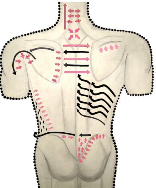 массаж при остеохондрозе шейного и поясничного отделов позвоночника