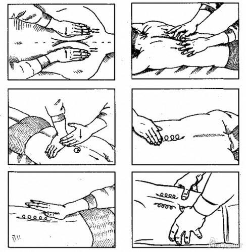 методика массажа при поясничном остеохондрозе