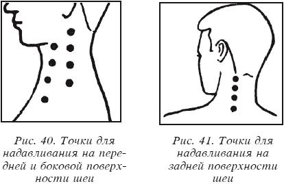 Точки для проведения точечного массажа