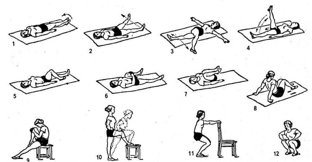 ЛФК при коксартрозе тазобедренного сустава