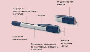 Шприц-ручка для инсулина Биоматик Пен