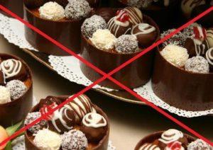 Продукты повышающие сахар в крови